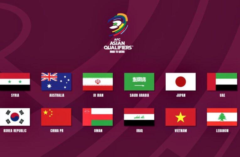 Lộ diện 6 đội tham gia thi đấu ở bảng B vòng loại 3 World Cup 2022